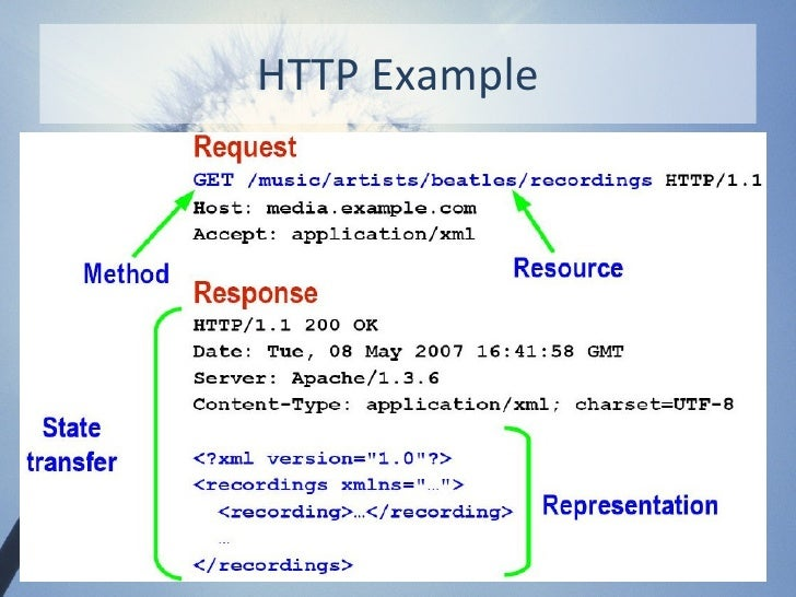 restful web services put method example in java