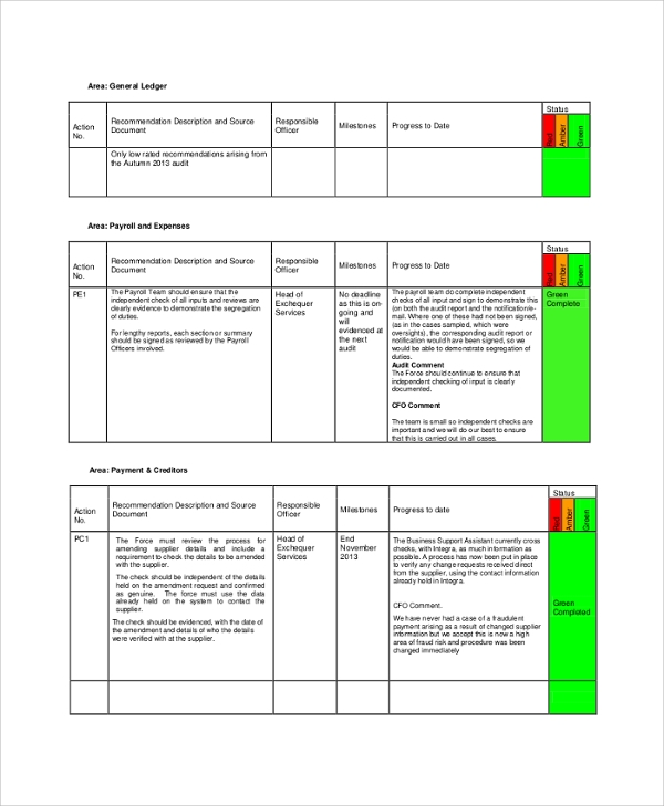 example of an it audit plan