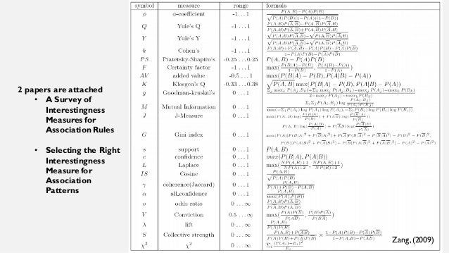 jaccard coefficient example in data mining