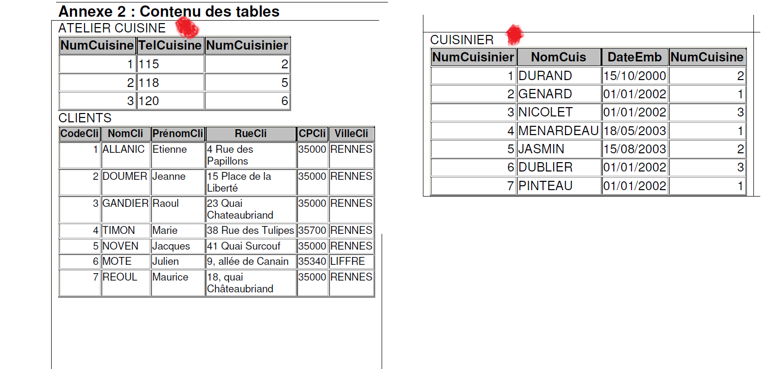 check constraint in sql server example