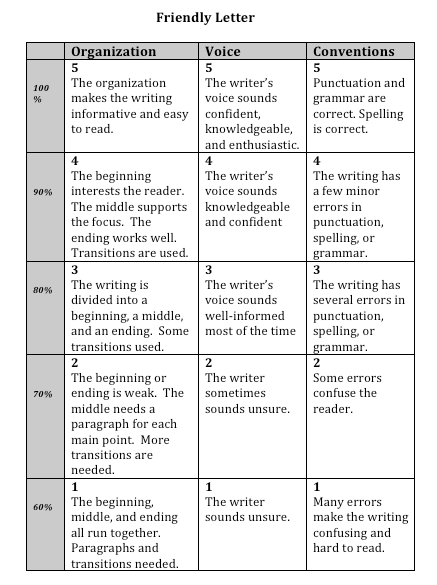 grader grading of road time constraint example of question