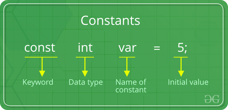 difference between define and const in c++ with example