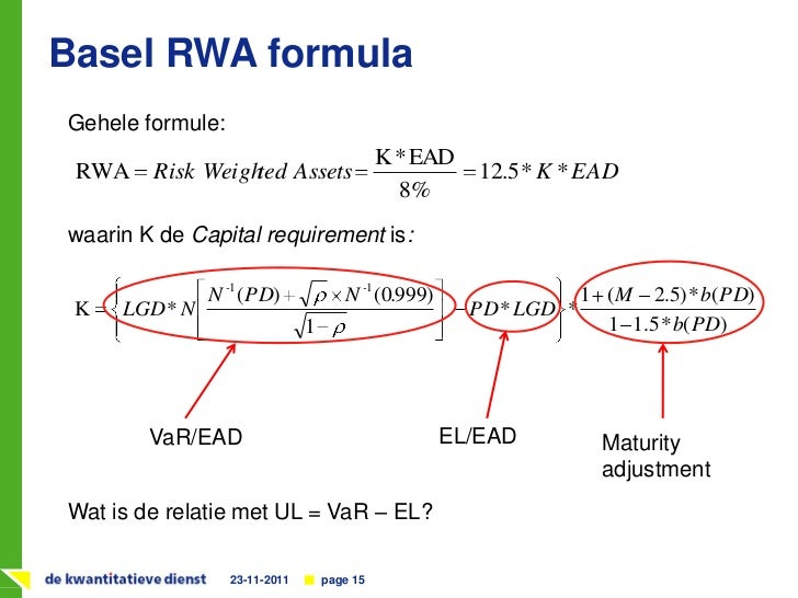 risk weighted assets calculation example