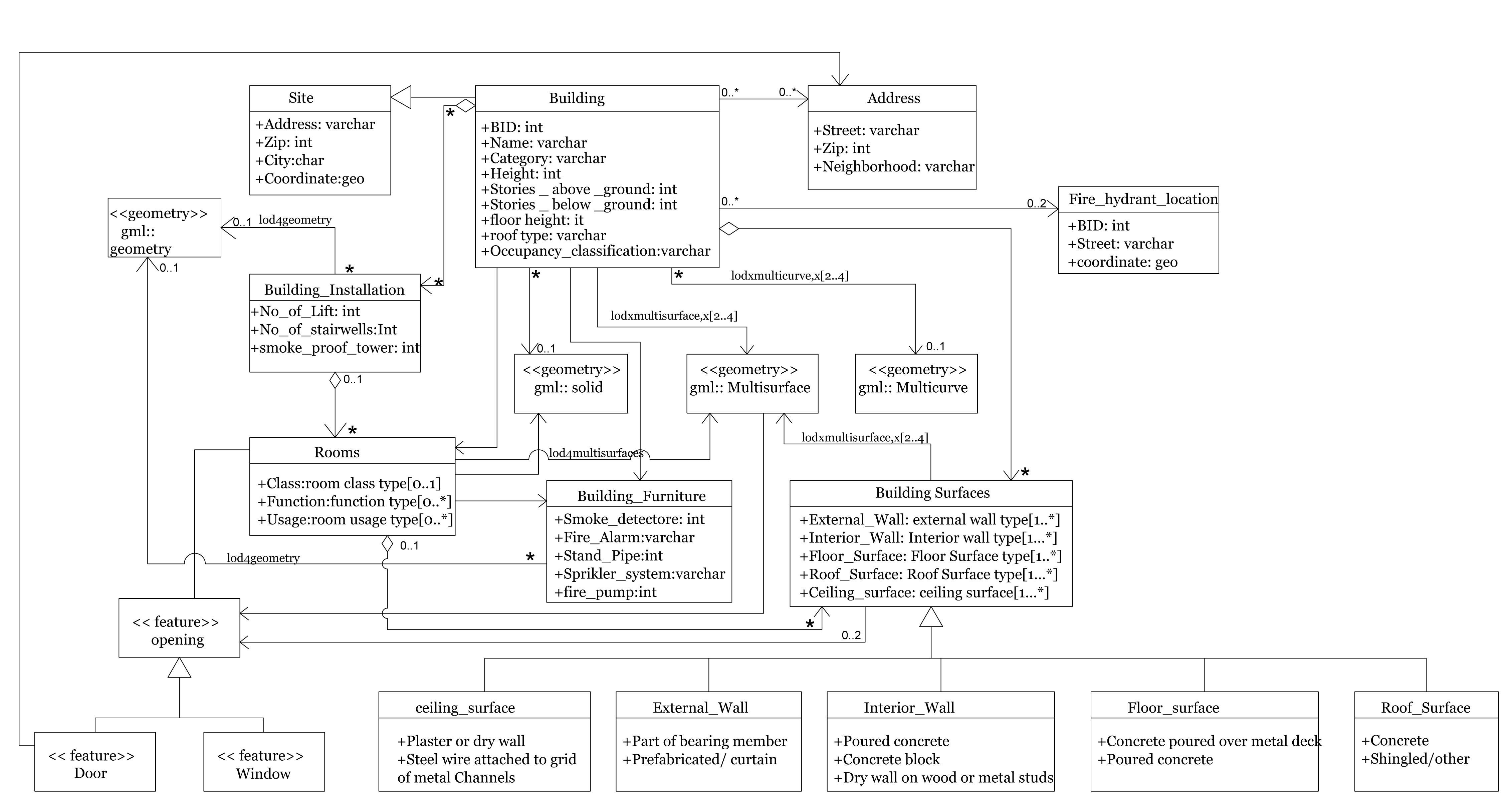 high level use case diagram example