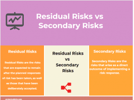 example of residual risk in workplace