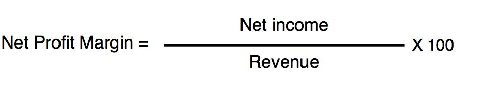 difference between gain and profit with example