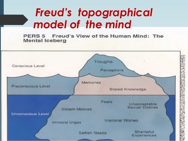 freuds theory of personality is an example of what