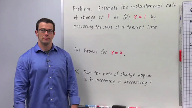 average rate of change example problems