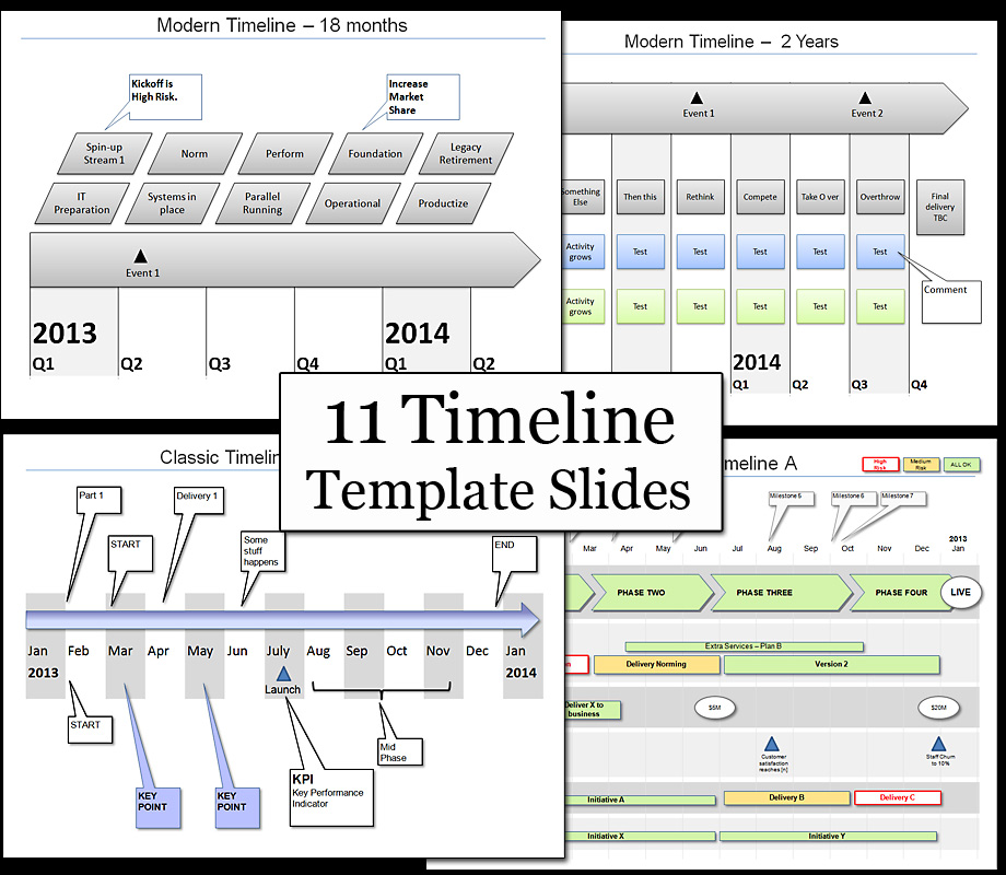 example lesson for a timeline