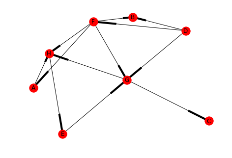 example strongly connected components graph