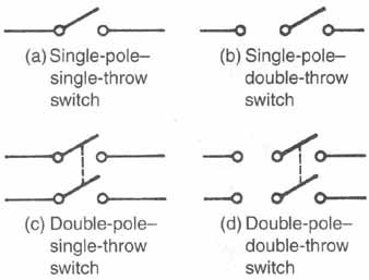 what are the example of circuit switching