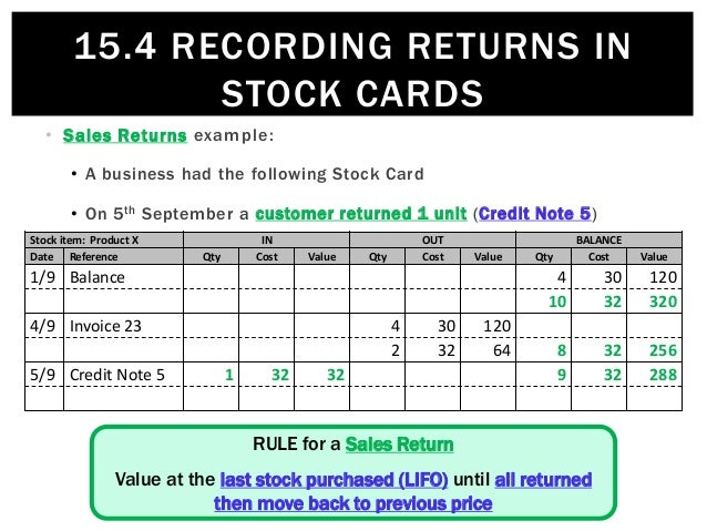 fifo and lifo example problems