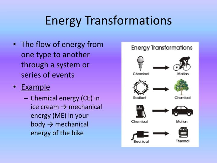 example of chemical energy to thermal energy to radiant energy
