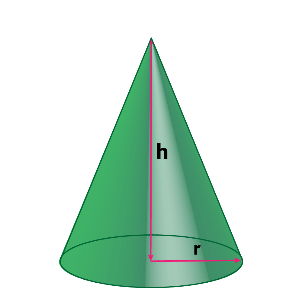 surface area of a cone formula example