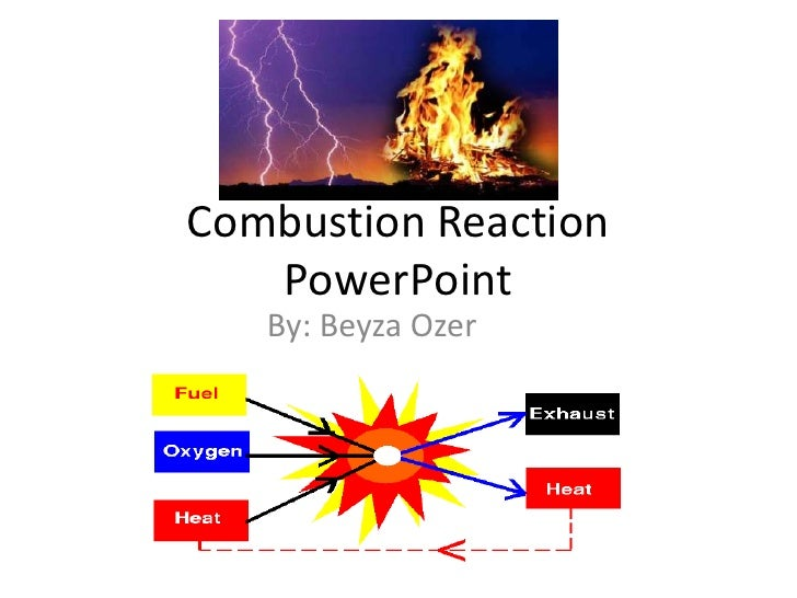 what is an example of a combustion reaction