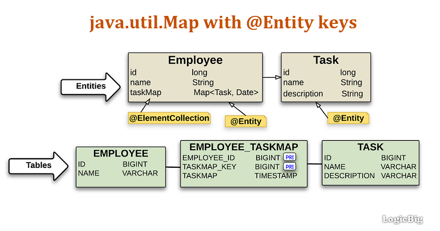 jpa named entity graph example