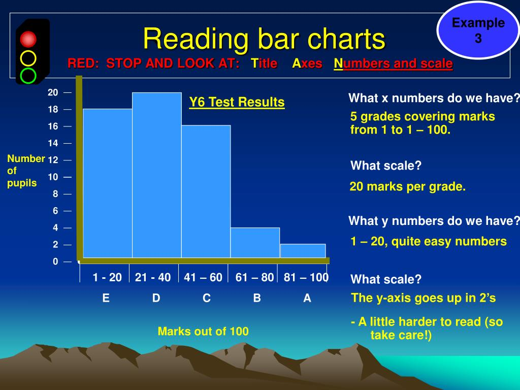 example data for bar graphs