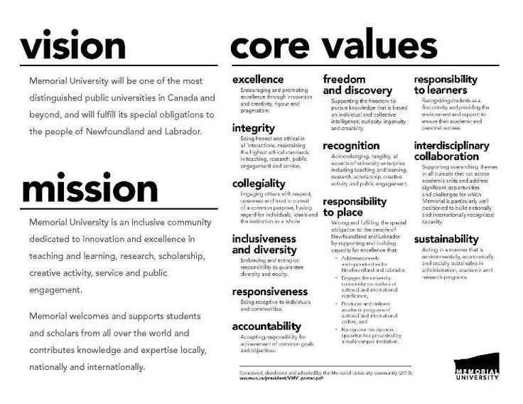 building a company mission statement example