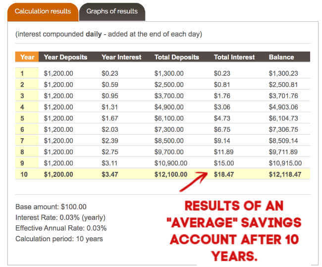 end of year accounts example