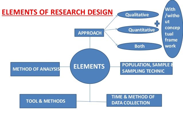 example of exploratory research in business