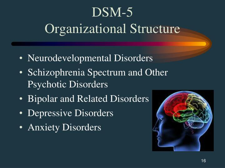 somatic symptom and related disorder example
