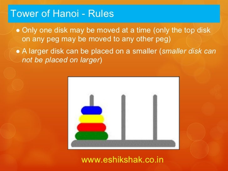 tower of hanoi problem with a example of 4 disks
