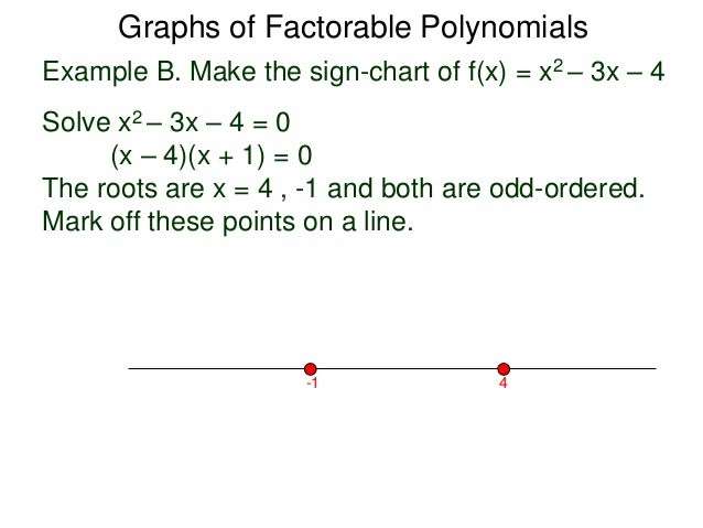 what is a polynomial example